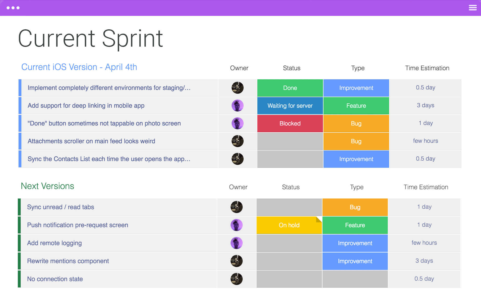 Agile planning a step by step guide monday blog for Scrum release plan template