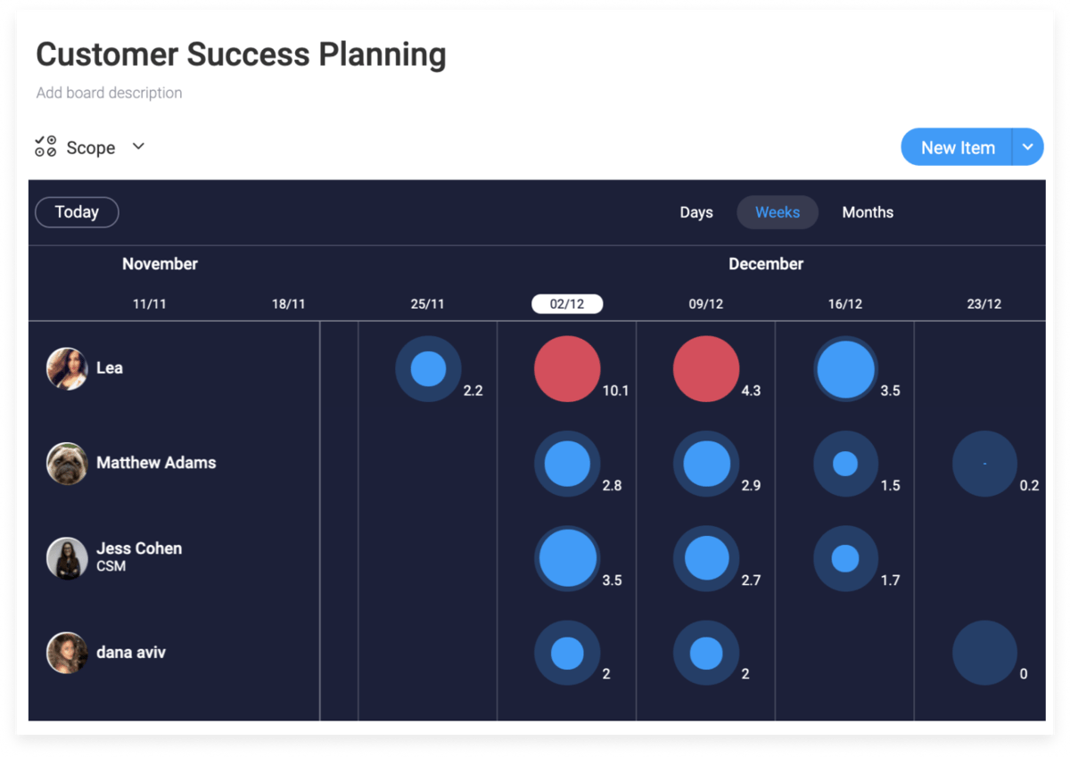 Example of monday.com's project plan for creatives