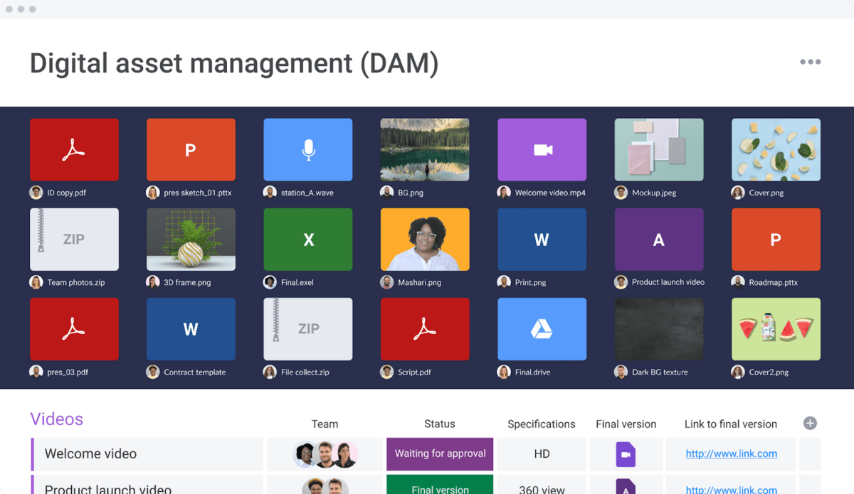 monday.com's digital asset management template