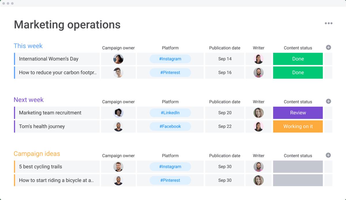 monday.com team task manager template