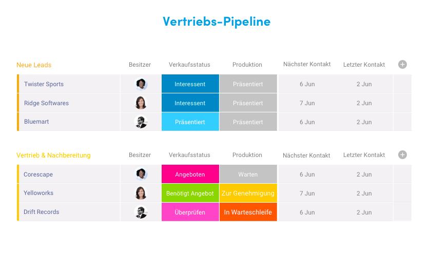 Mondaycom Team Management Plattform Für Jede Aufgabe Und